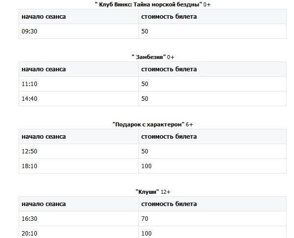 Расписание фильмов кинотеатр Россия Курган